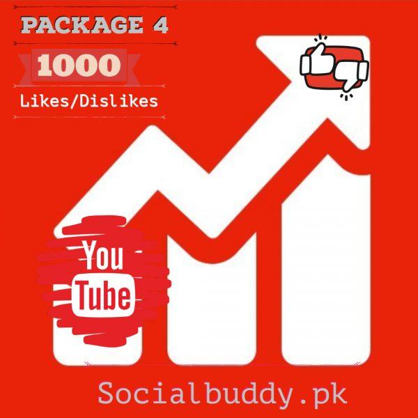 Youtube Likes Buy in Pakistan